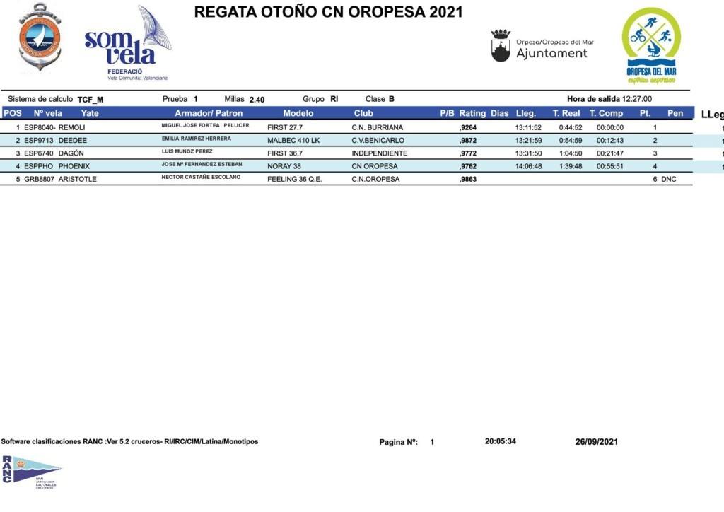 CLASIFICACIONES REGATA OTOÑO 2021 1024x724 - Inicio