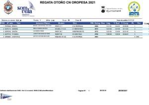 CLASIFICACIONES REGATA OTOÑO 2021 300x212 - Clasificaciones primera prueba Regata Otoño 2021 CN OROPESA